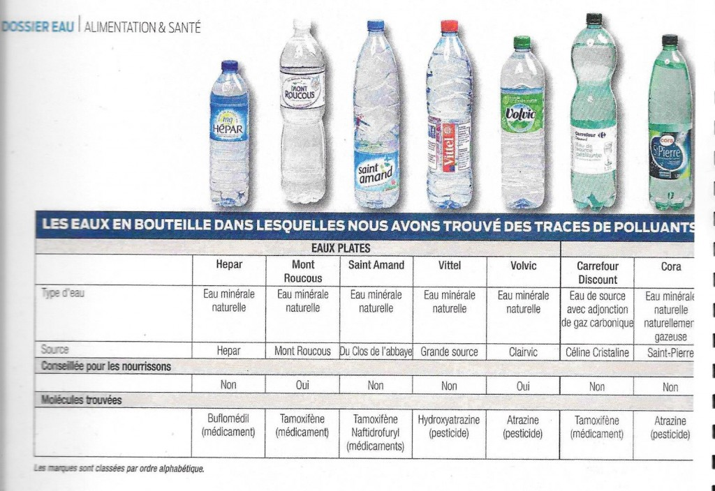 tableau eaux bouteilles polluants 1