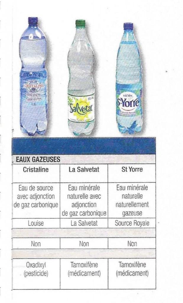 tableau eaux bouteilles polluants 2